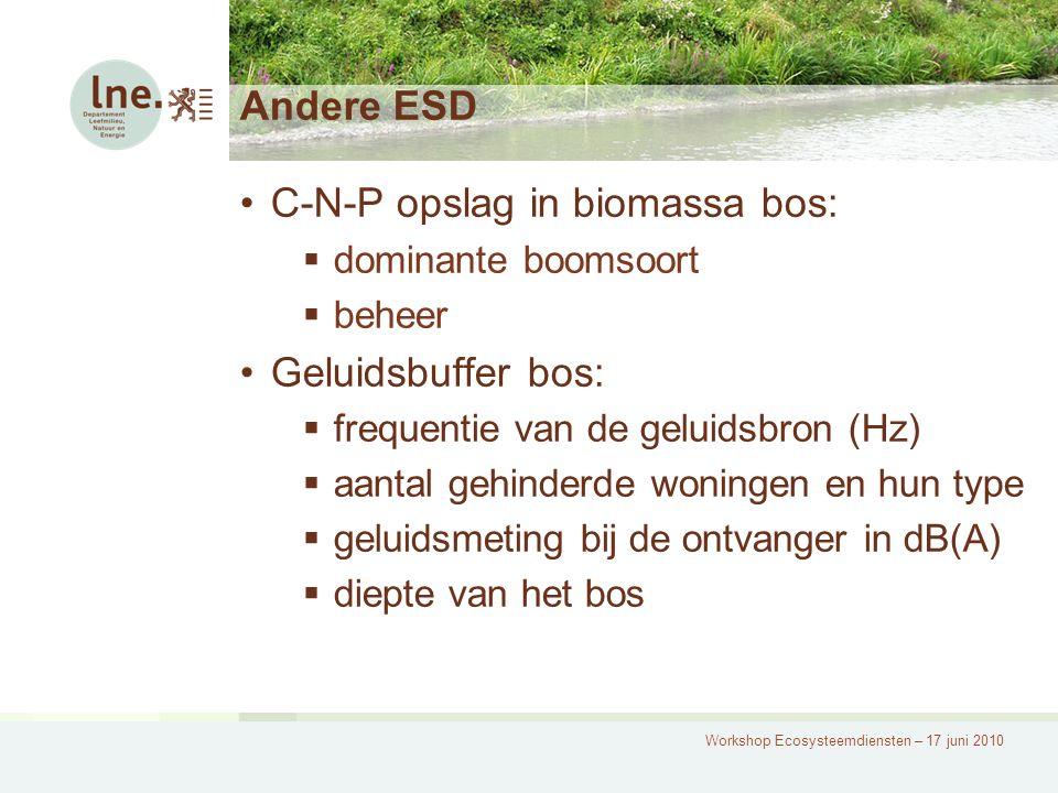 Workshop Ecosysteemdiensten – 17 juni 2010 Andere ESD C-N-P opslag in biomassa bos:  dominante boomsoort  beheer Geluidsbuffer bos:  frequentie van