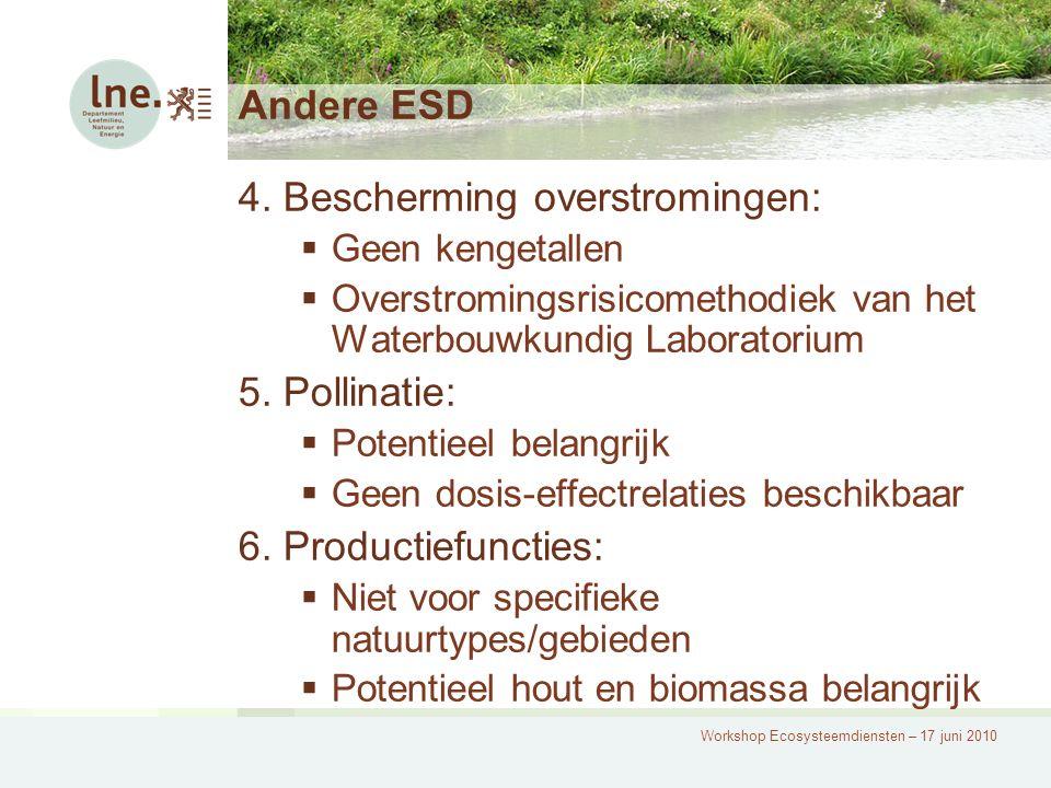 Workshop Ecosysteemdiensten – 17 juni 2010 Andere ESD 4. Bescherming overstromingen:  Geen kengetallen  Overstromingsrisicomethodiek van het Waterbo