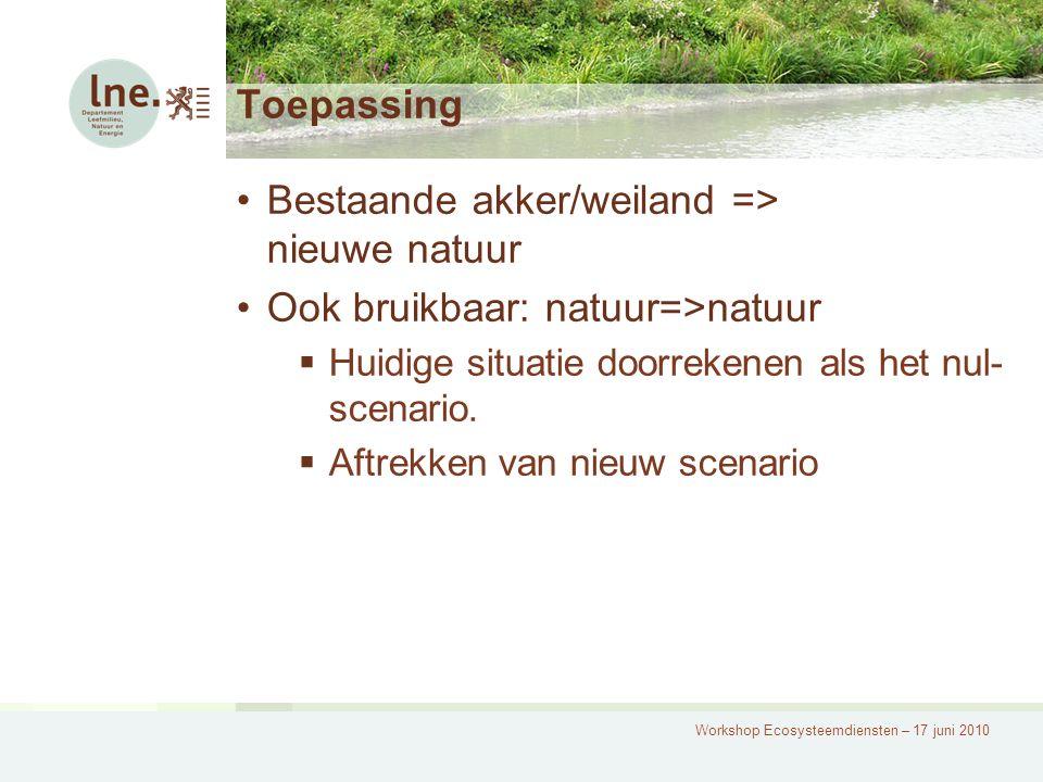Workshop Ecosysteemdiensten – 17 juni 2010 Toepassing Bestaande akker/weiland => nieuwe natuur Ook bruikbaar: natuur=>natuur  Huidige situatie doorre