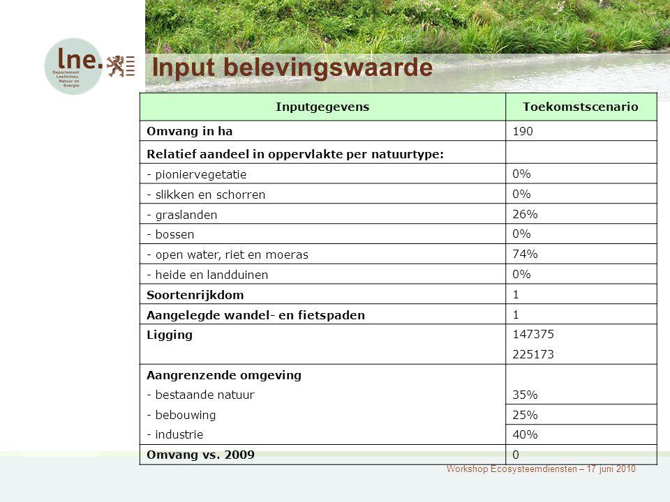 Workshop Ecosysteemdiensten – 17 juni 2010 Input belevingswaarde InputgegevensToekomstscenario Omvang in ha190 Relatief aandeel in oppervlakte per nat