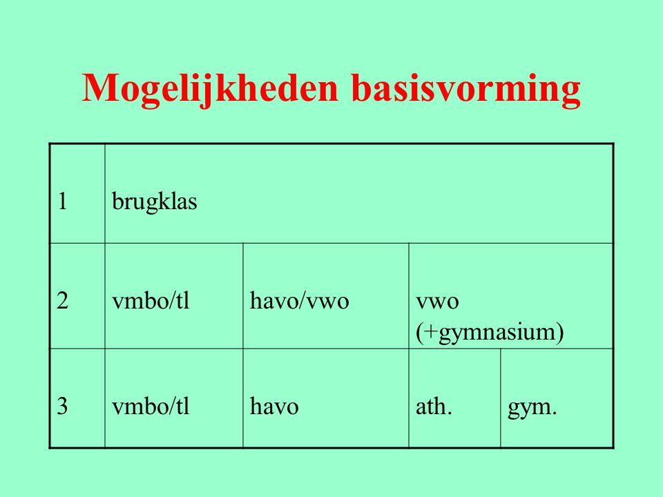 Mogelijkheden basisvorming 1vmbo/tl-havohavo/vwogymnasium 2vmbo/tlhavoath.gym. 3vmbo/tlhavoath.gym.