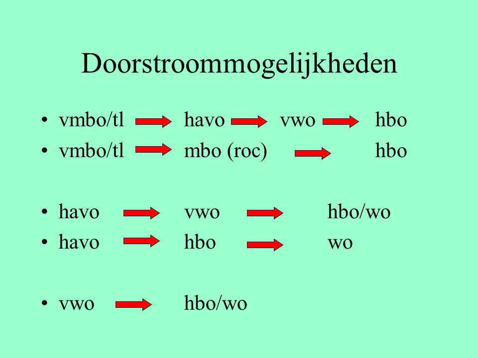 Fusie mavo + vbo = vmbo Theoretische leerweg: Hoogste niveau: alle vakken op een niveau dat vergelijkbaar is met het oude D-niveau Gemengde leerweg : 5 vakken op het niveau dat vergelijkbaar is met het oude D-niveau 1 beroepsgericht vak Kaderberoepsgerichte leerweg : Vakken op het niveau dat vergelijkbaar is met het oude C-niveau Beroepsgerichte vakken Basisberoepsgerichte leerweg : Vakken op een niveau dat vergelijkbaar is met het oude B-niveau Beroepsgerichte vakken