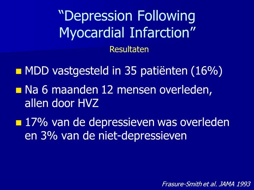 """""""Depression Following Myocardial Infarction"""" MDD vastgesteld in 35 patiënten (16%) Na 6 maanden 12 mensen overleden, allen door HVZ 17% van de depress"""