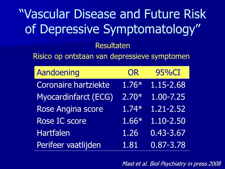 """Vascular Disease and Future Risk of Depressive Symptomatology"" Resultaten Mast et al. Biol Psychiatry in press 2008 AandoeningOR95%CI Coronaire hartz"