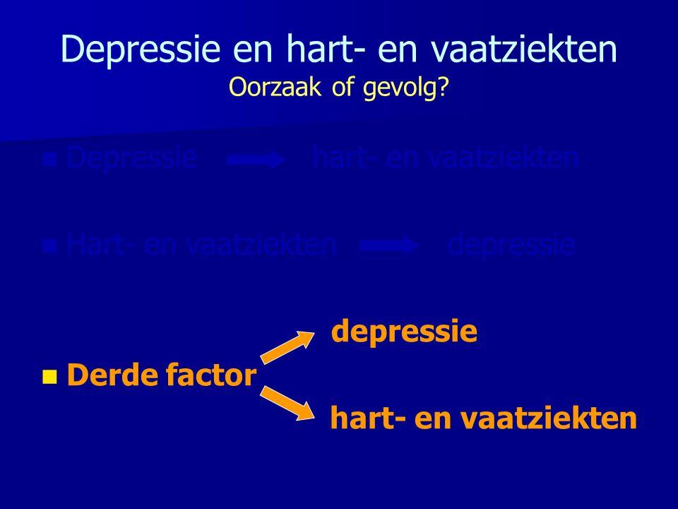 Depressie en hart- en vaatziekten Oorzaak of gevolg? Depressie hart- en vaatziekten Hart- en vaatziekten depressie depressie Derde factor hart- en vaa