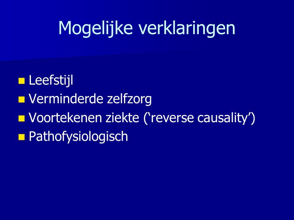 Mogelijke verklaringen Leefstijl Verminderde zelfzorg Voortekenen ziekte ('reverse causality') Pathofysiologisch