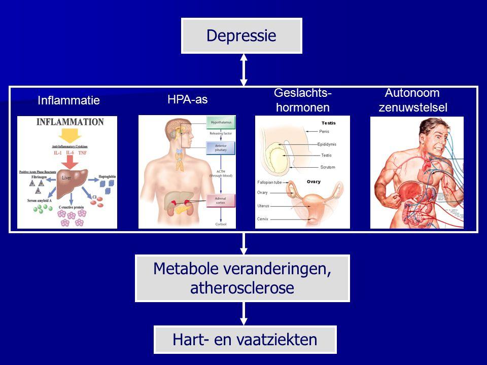 Depressie Hart- en vaatziekten Metabole veranderingen, atherosclerose HPA-as Autonoom zenuwstelsel Geslachts- hormonen Inflammatie