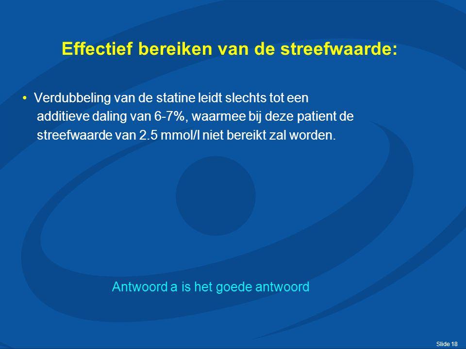 Slide 18 Effectief bereiken van de streefwaarde: Verdubbeling van de statine leidt slechts tot een additieve daling van 6-7%, waarmee bij deze patient de streefwaarde van 2.5 mmol/l niet bereikt zal worden.