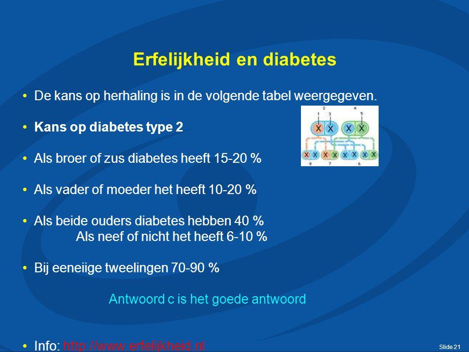 Slide 21 Erfelijkheid en diabetes De kans op herhaling is in de volgende tabel weergegeven.