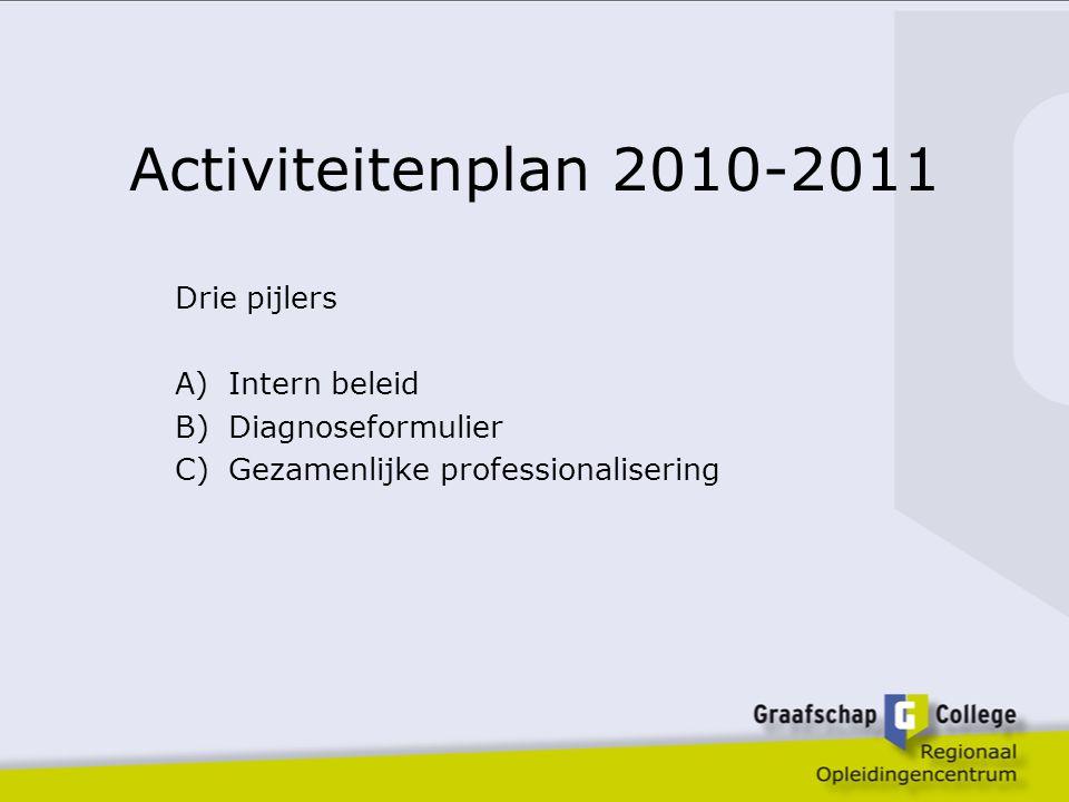 Activiteitenplan 2010-2011 Drie pijlers A)Intern beleid B)Diagnoseformulier C)Gezamenlijke professionalisering