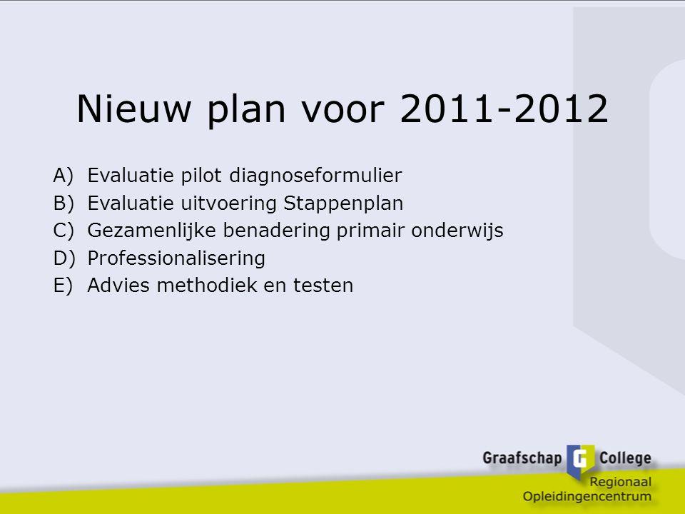 Nieuw plan voor 2011-2012 A)Evaluatie pilot diagnoseformulier B)Evaluatie uitvoering Stappenplan C)Gezamenlijke benadering primair onderwijs D)Professionalisering E)Advies methodiek en testen
