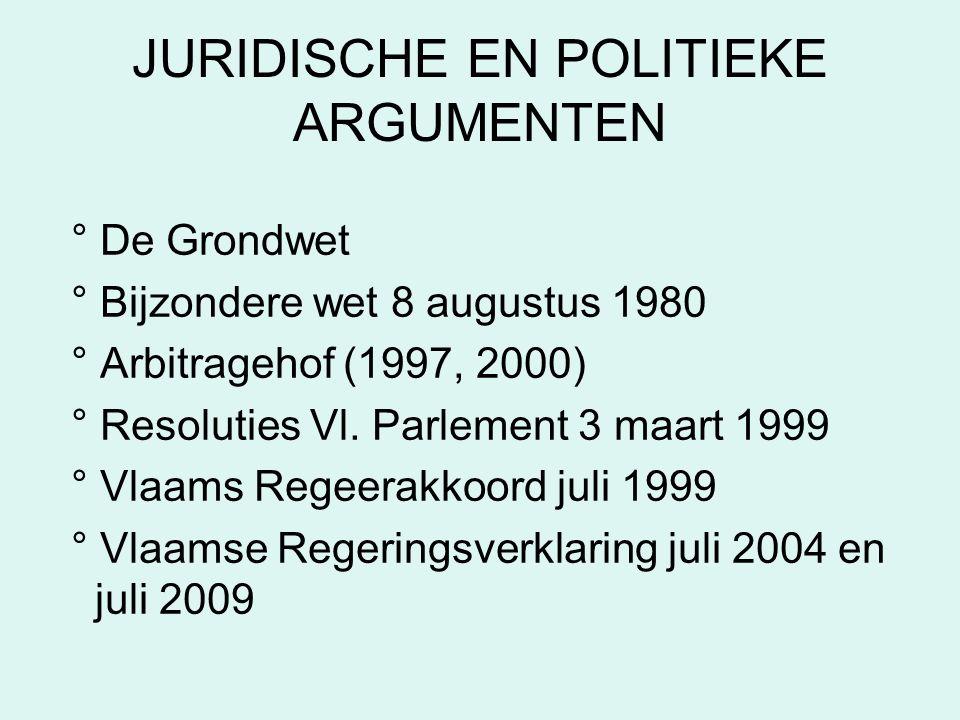 JURIDISCHE EN POLITIEKE ARGUMENTEN ° De Grondwet ° Bijzondere wet 8 augustus 1980 ° Arbitragehof (1997, 2000) ° Resoluties Vl.