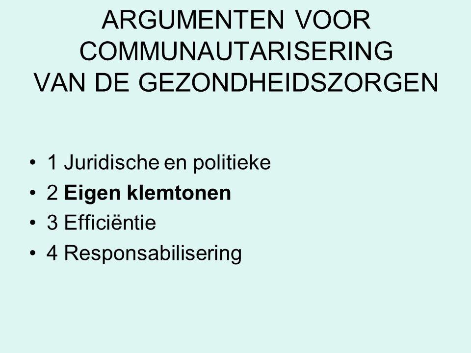 ARGUMENTEN VOOR COMMUNAUTARISERING VAN DE GEZONDHEIDSZORGEN 1 Juridische en politieke 2 Eigen klemtonen 3 Efficiëntie 4 Responsabilisering