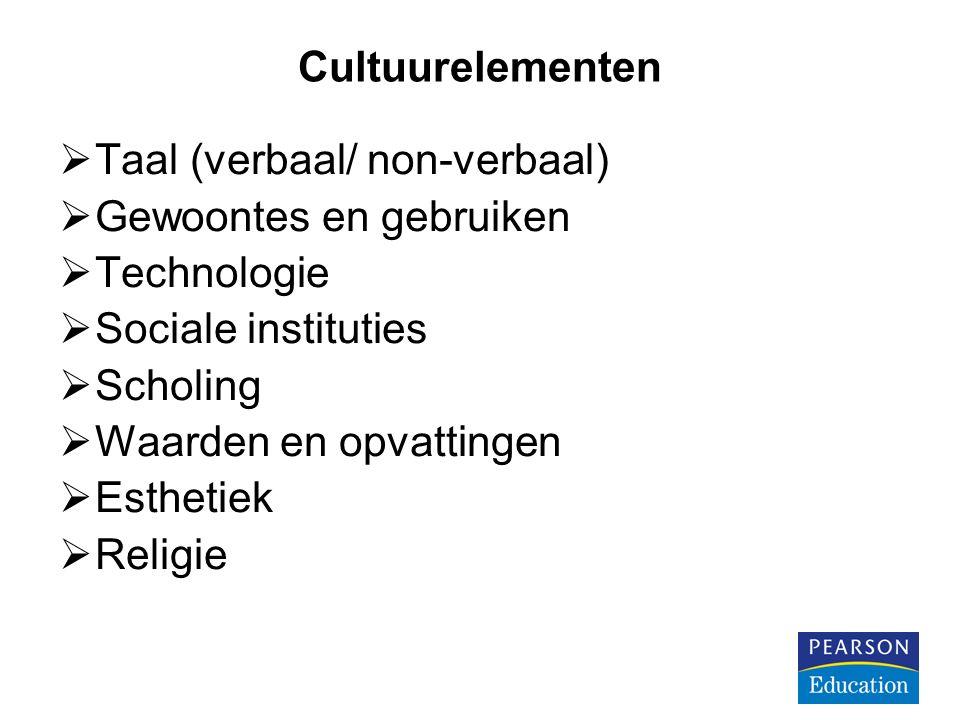 Cultuurelementen  Taal (verbaal/ non-verbaal)  Gewoontes en gebruiken  Technologie  Sociale instituties  Scholing  Waarden en opvattingen  Esth