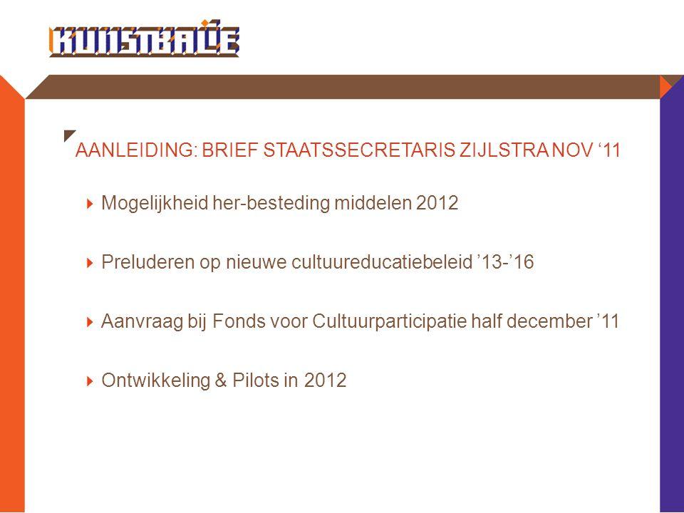 AANLEIDING: BRIEF STAATSSECRETARIS ZIJLSTRA NOV '11  Mogelijkheid her-besteding middelen 2012  Preluderen op nieuwe cultuureducatiebeleid '13-'16  Aanvraag bij Fonds voor Cultuurparticipatie half december '11  Ontwikkeling & Pilots in 2012