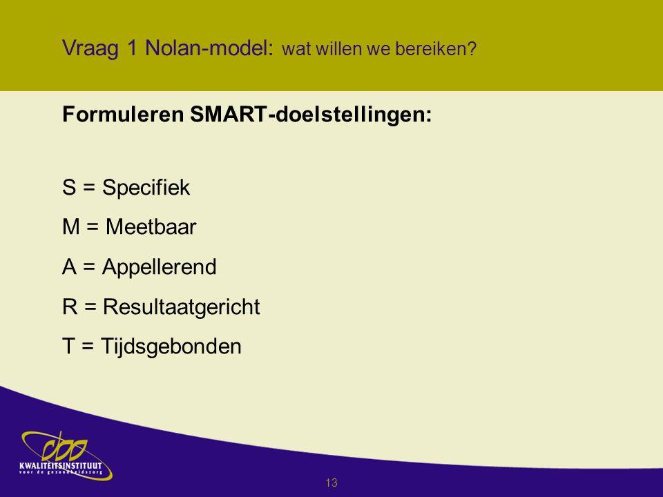 13 Formuleren SMART-doelstellingen: S = Specifiek M = Meetbaar A = Appellerend R = Resultaatgericht T = Tijdsgebonden Vraag 1 Nolan-model: wat willen we bereiken?
