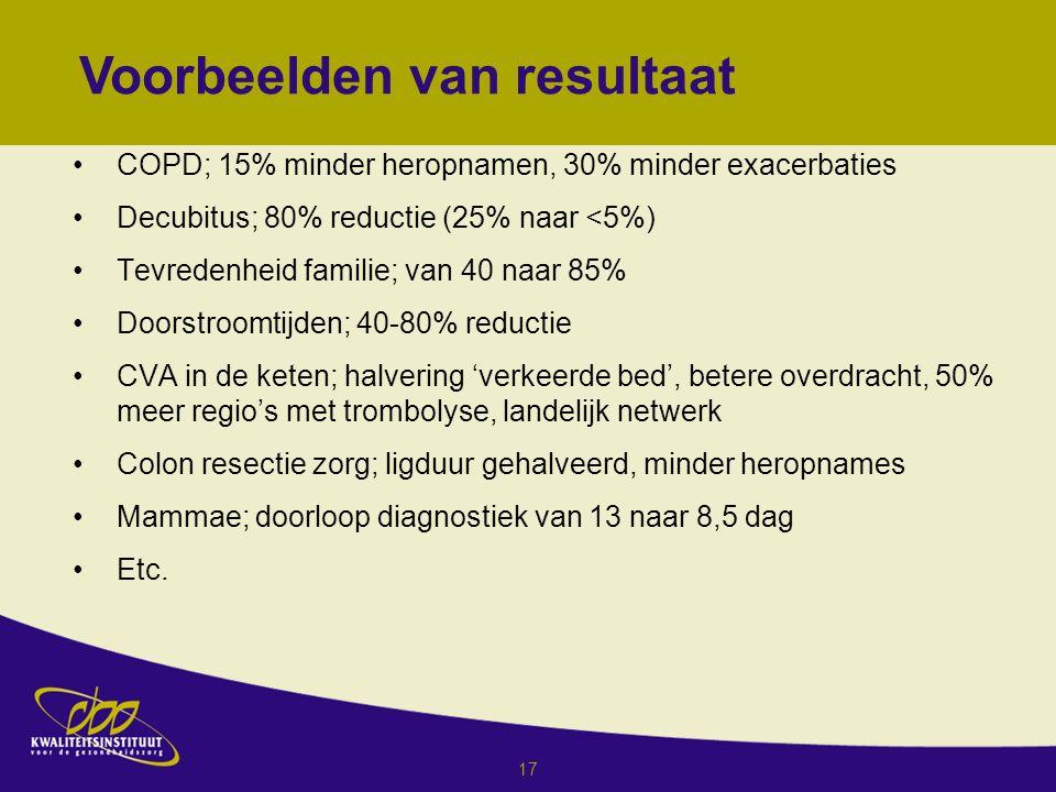 17 COPD; 15% minder heropnamen, 30% minder exacerbaties Decubitus; 80% reductie (25% naar <5%) Tevredenheid familie; van 40 naar 85% Doorstroomtijden; 40-80% reductie CVA in de keten; halvering 'verkeerde bed', betere overdracht, 50% meer regio's met trombolyse, landelijk netwerk Colon resectie zorg; ligduur gehalveerd, minder heropnames Mammae; doorloop diagnostiek van 13 naar 8,5 dag Etc.