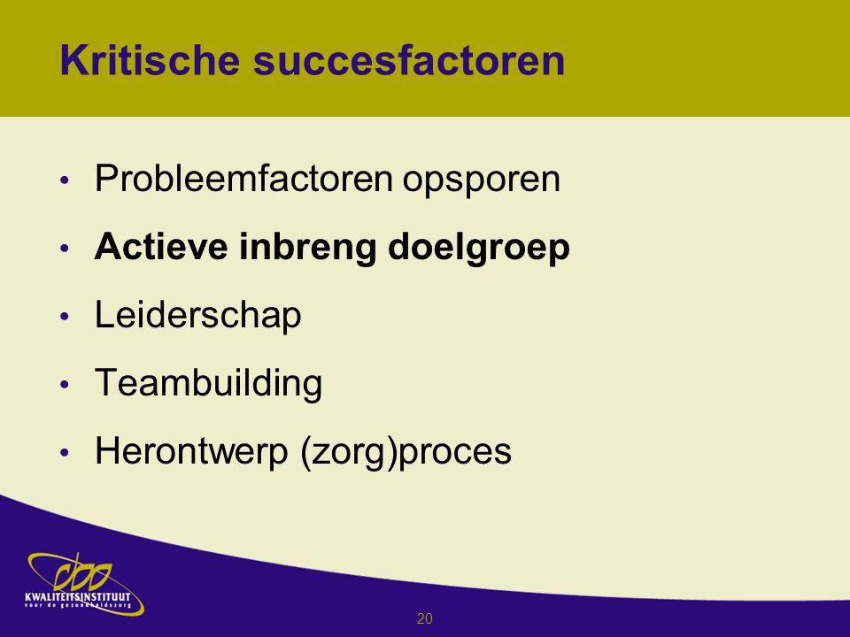 20 Probleemfactoren opsporen Actieve inbreng doelgroep Leiderschap Teambuilding Herontwerp (zorg)proces Kritische succesfactoren