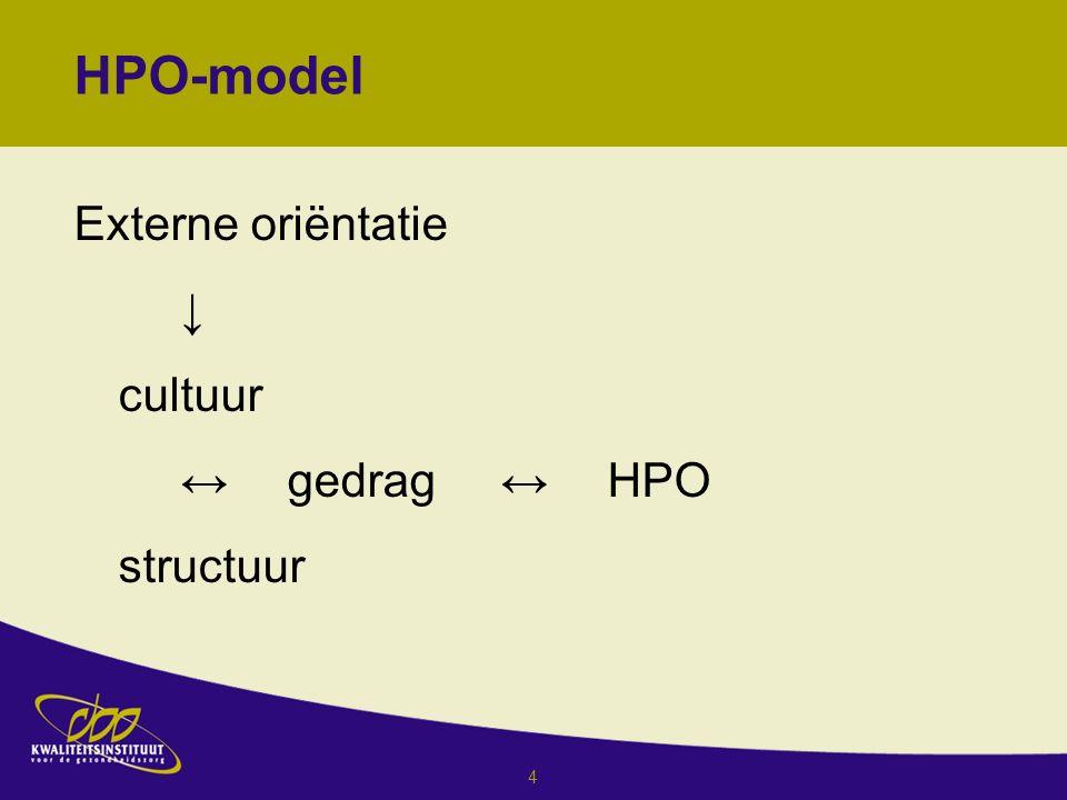 4 HPO-model Externe oriëntatie ↓ cultuur ↔gedrag↔HPO structuur