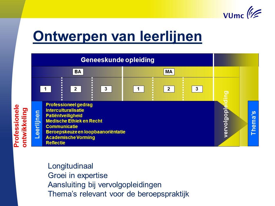 Geneeskunde opleiding 123123 Professioneel gedrag Interculturalisatie Patiëntveiligheid Medische Ethiek en Recht Communicatie Beroepskeuze en loopbaan