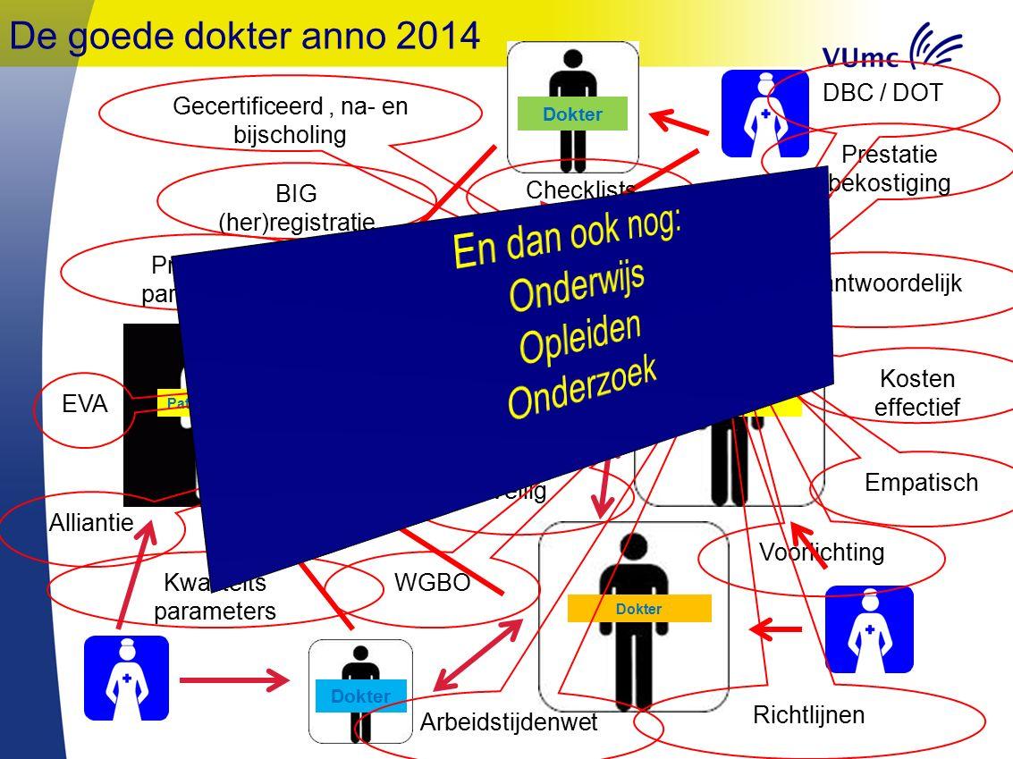 Patient Dokter De goede dokter anno 2014 Dokter Verantwoordelijk Empatisch Veilig Toetsbaar Transparant Voorlichting Kosten effectief Prestatie bekost