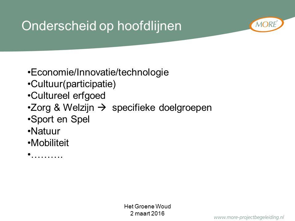 Economie/Innovatie/technologie Cultuur(participatie) Cultureel erfgoed Zorg & Welzijn  specifieke doelgroepen Sport en Spel Natuur Mobiliteit ………. On