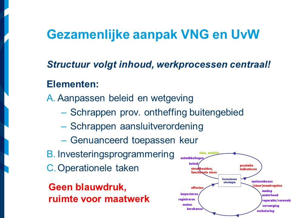 Gezamenlijke aanpak VNG en UvW Structuur volgt inhoud, werkprocessen centraal! Elementen: A.Aanpassen beleid en wetgeving –Schrappen prov. ontheffing