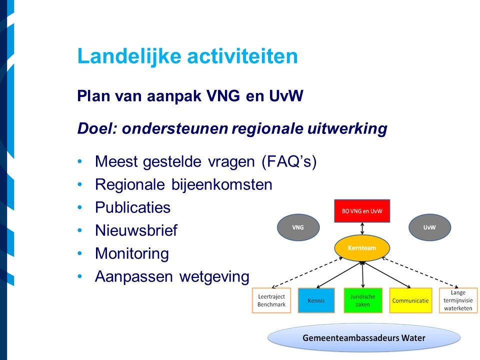 Landelijke activiteiten Plan van aanpak VNG en UvW Doel: ondersteunen regionale uitwerking Meest gestelde vragen (FAQ's) Regionale bijeenkomsten Publicaties Nieuwsbrief Monitoring Aanpassen wetgeving