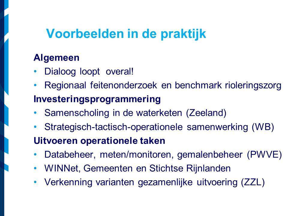 Voorbeelden in de praktijk Algemeen Dialoog loopt overal! Regionaal feitenonderzoek en benchmark rioleringszorg Investeringsprogrammering Samenscholin