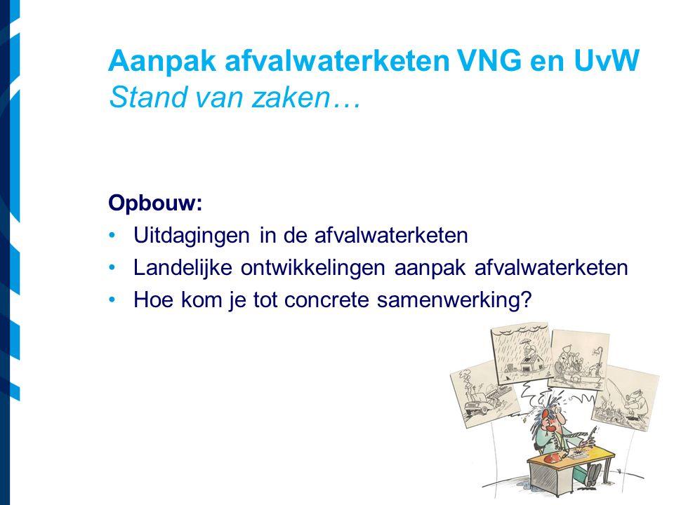 Aanpak afvalwaterketen VNG en UvW Stand van zaken… Opbouw: Uitdagingen in de afvalwaterketen Landelijke ontwikkelingen aanpak afvalwaterketen Hoe kom je tot concrete samenwerking?