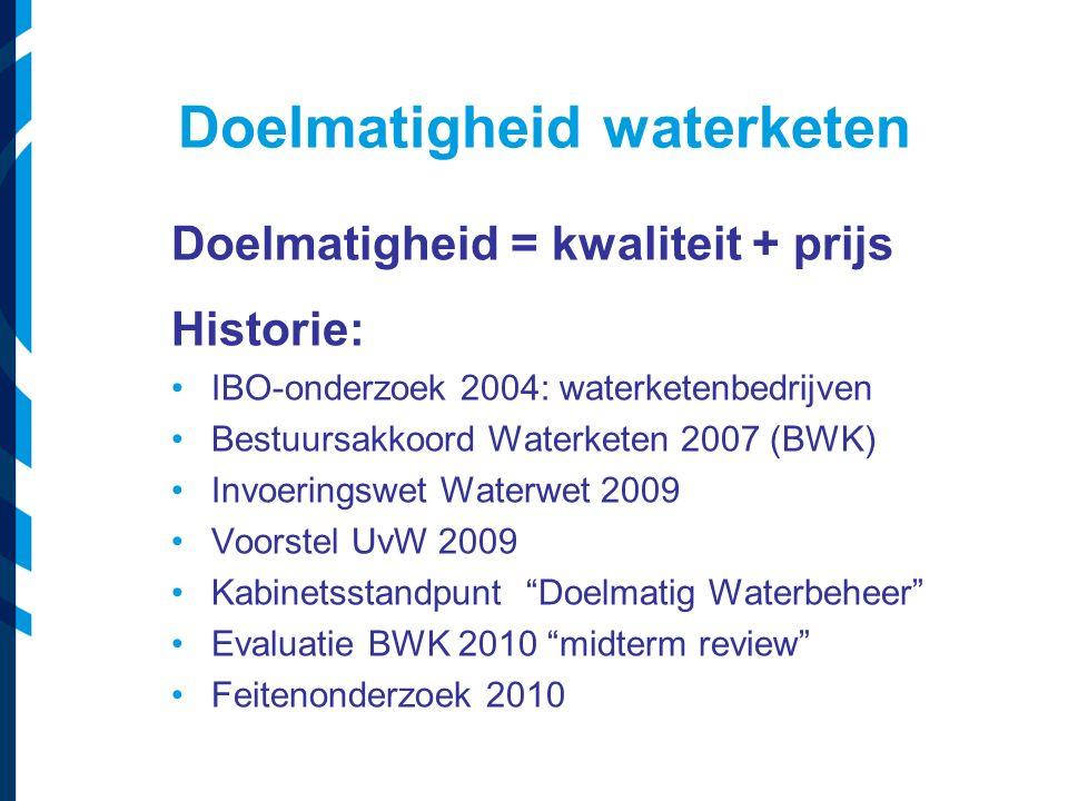 Doelmatigheid waterketen Doelmatigheid = kwaliteit + prijs Historie: IBO-onderzoek 2004: waterketenbedrijven Bestuursakkoord Waterketen 2007 (BWK) Inv