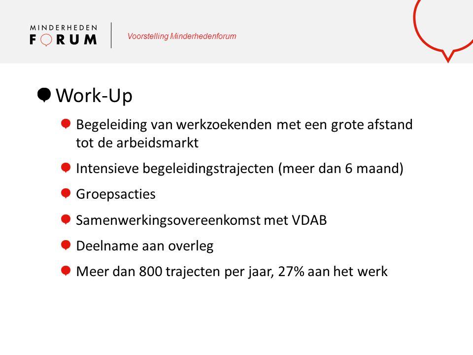 Voorstelling Minderhedenforum Work-Up Begeleiding van werkzoekenden met een grote afstand tot de arbeidsmarkt Intensieve begeleidingstrajecten (meer d