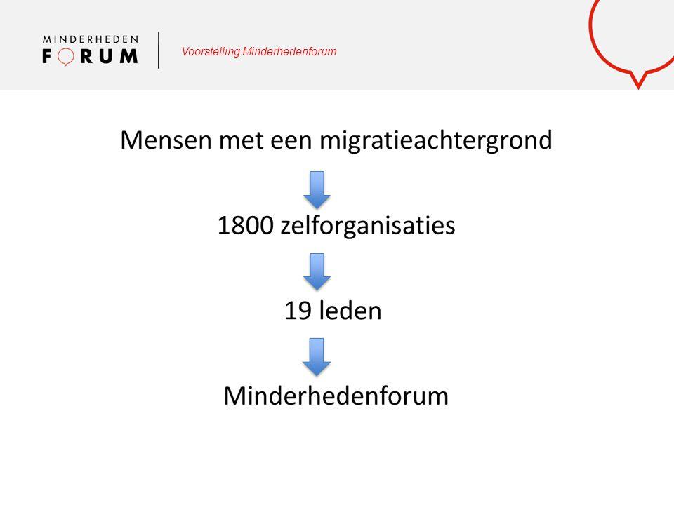 Voorstelling Minderhedenforum