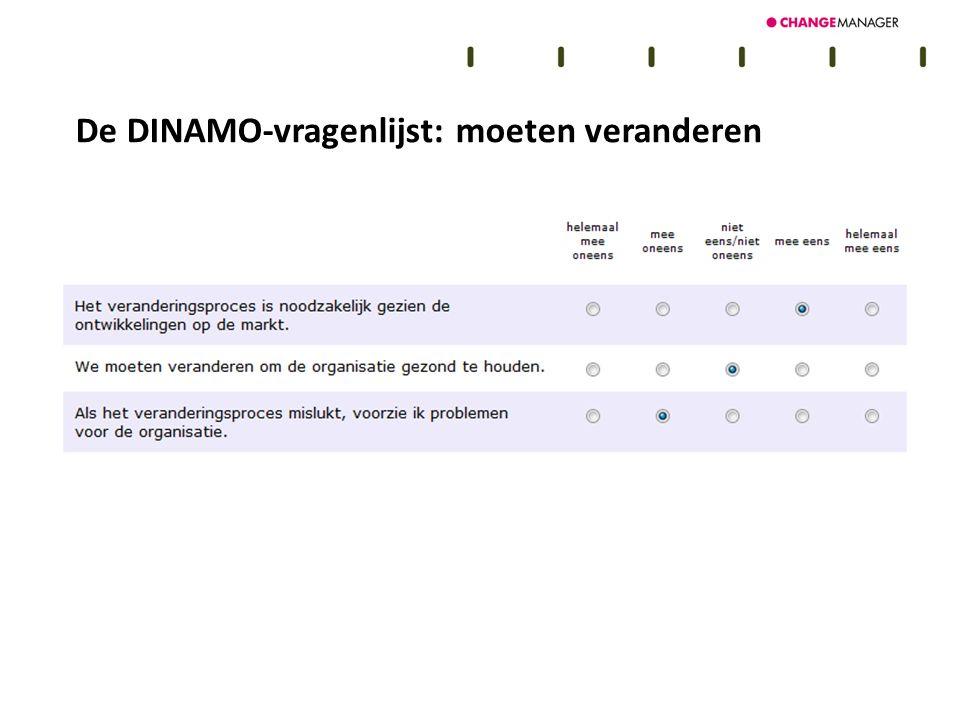De DINAMO-vragenlijst: moeten veranderen