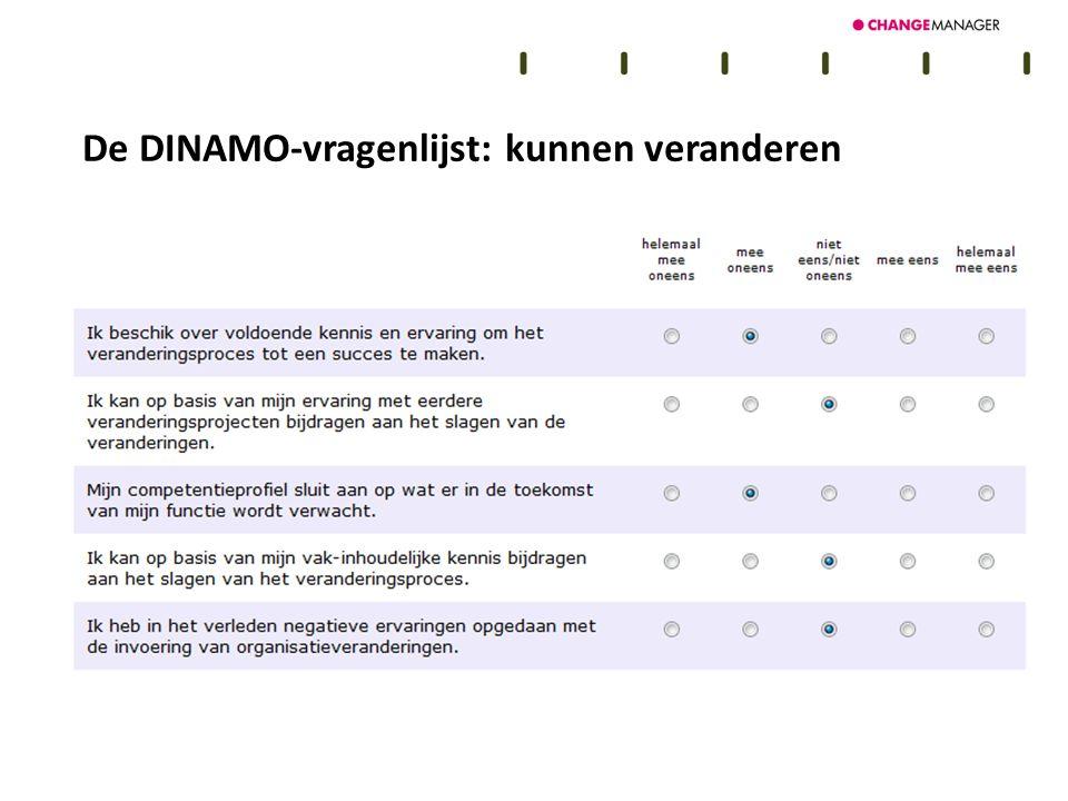 De DINAMO-vragenlijst: kunnen veranderen
