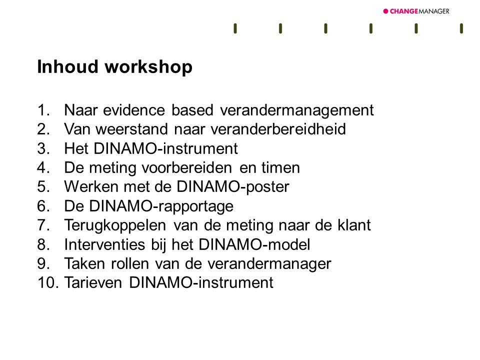 Inhoud workshop 1.Naar evidence based verandermanagement 2.Van weerstand naar veranderbereidheid 3.Het DINAMO-instrument 4.De meting voorbereiden en t