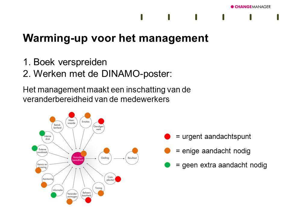 Warming-up voor het management 1. Boek verspreiden 2. Werken met de DINAMO-poster: Het management maakt een inschatting van de veranderbereidheid van