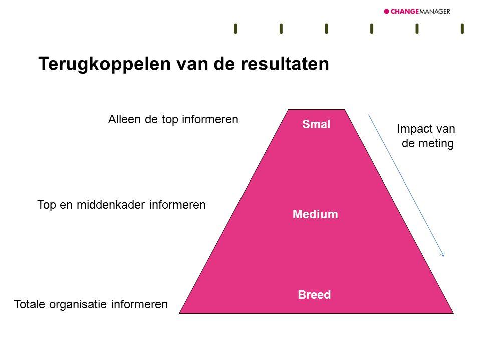 Terugkoppelen van de resultaten Smal Breed Medium Alleen de top informeren Top en middenkader informeren Totale organisatie informeren Impact van de m