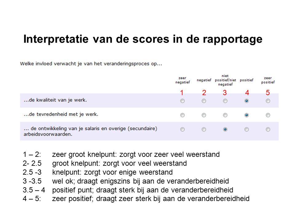 1 2 3 4 5 Interpretatie van de scores in de rapportage 1 – 2: zeer groot knelpunt: zorgt voor zeer veel weerstand 2- 2.5 groot knelpunt: zorgt voor ve