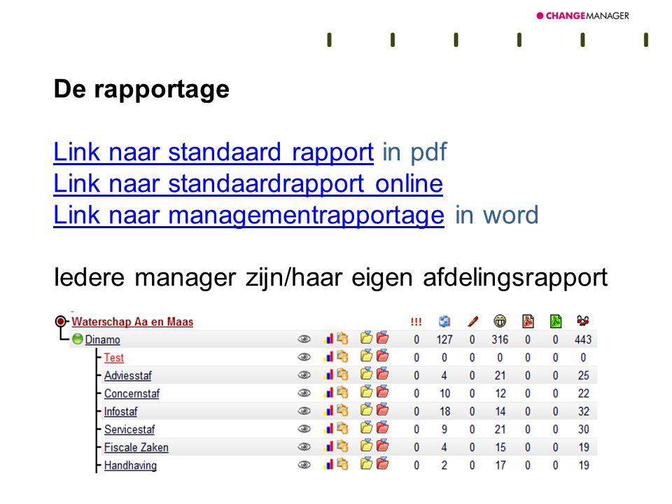 De rapportage Link naar standaard rapportLink naar standaard rapport in pdf Link naar standaardrapport online Link naar managementrapportageLink naar