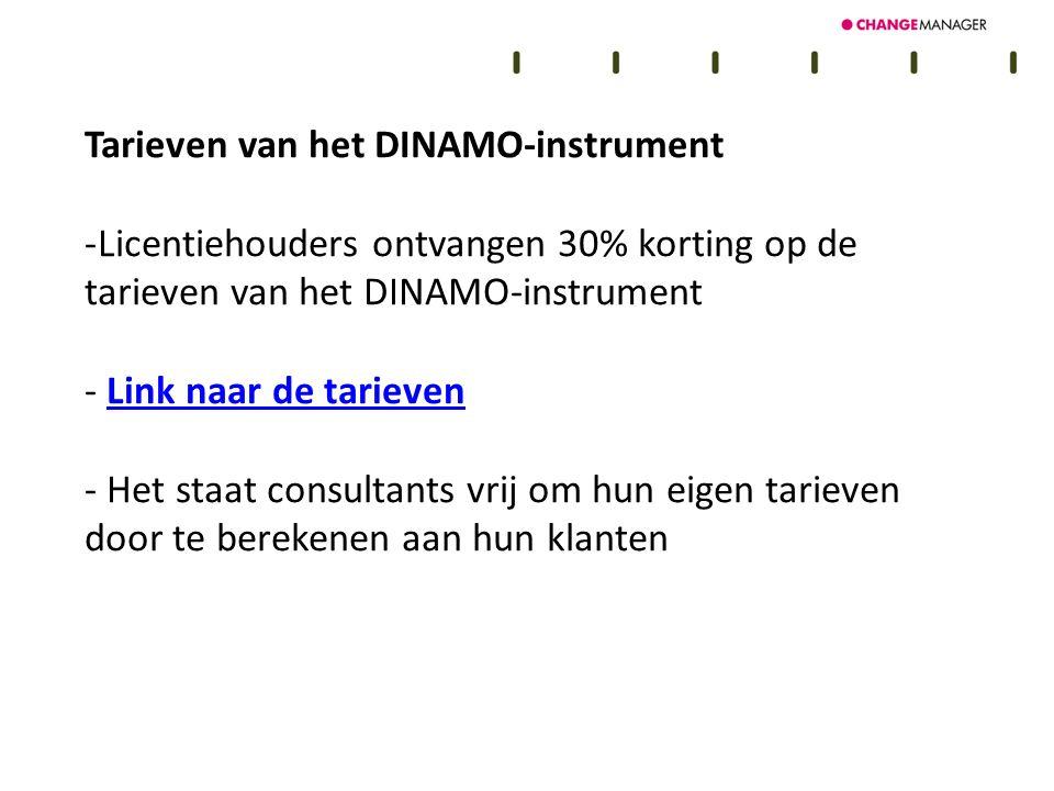 Tarieven van het DINAMO-instrument -Licentiehouders ontvangen 30% korting op de tarieven van het DINAMO-instrument - Link naar de tarievenLink naar de
