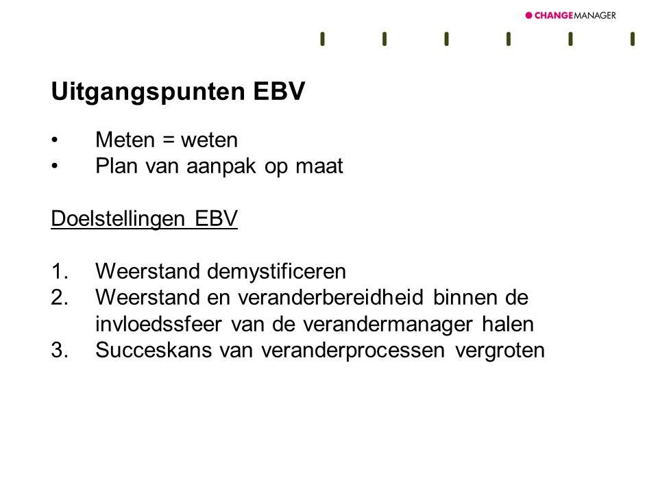 Uitgangspunten EBV Meten = weten Plan van aanpak op maat Doelstellingen EBV 1.Weerstand demystificeren 2.Weerstand en veranderbereidheid binnen de inv