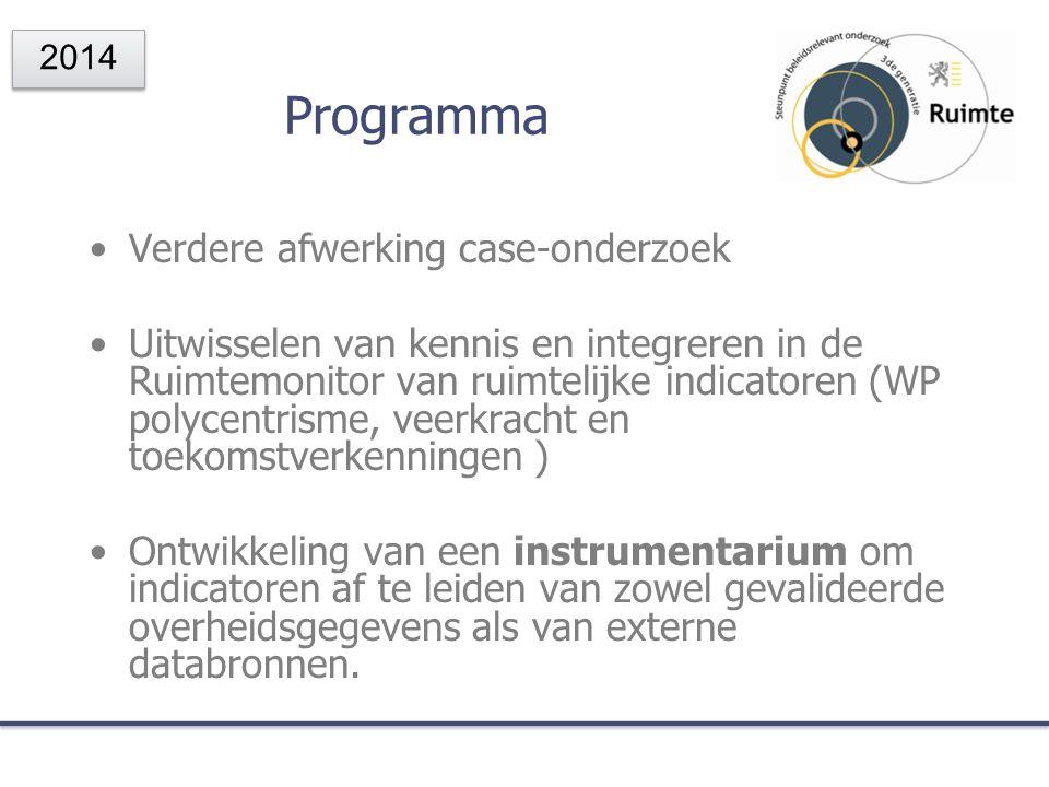 Programma Verdere afwerking case-onderzoek Uitwisselen van kennis en integreren in de Ruimtemonitor van ruimtelijke indicatoren (WP polycentrisme, veerkracht en toekomstverkenningen ) Ontwikkeling van een instrumentarium om indicatoren af te leiden van zowel gevalideerde overheidsgegevens als van externe databronnen.
