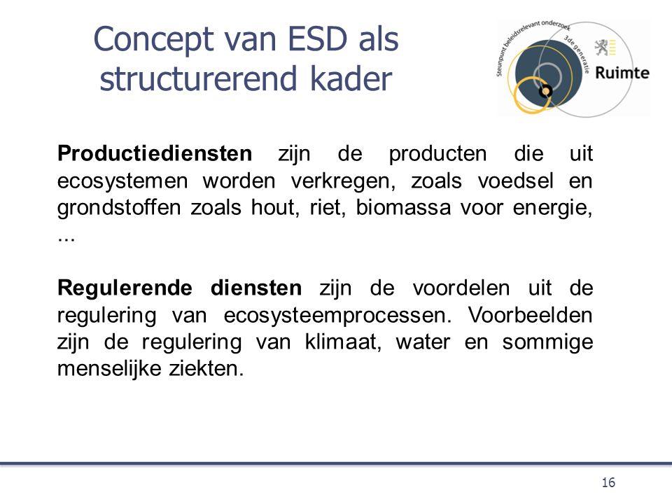 Concept van ESD als structurerend kader 16 Productiediensten zijn de producten die uit ecosystemen worden verkregen, zoals voedsel en grondstoffen zoals hout, riet, biomassa voor energie,...