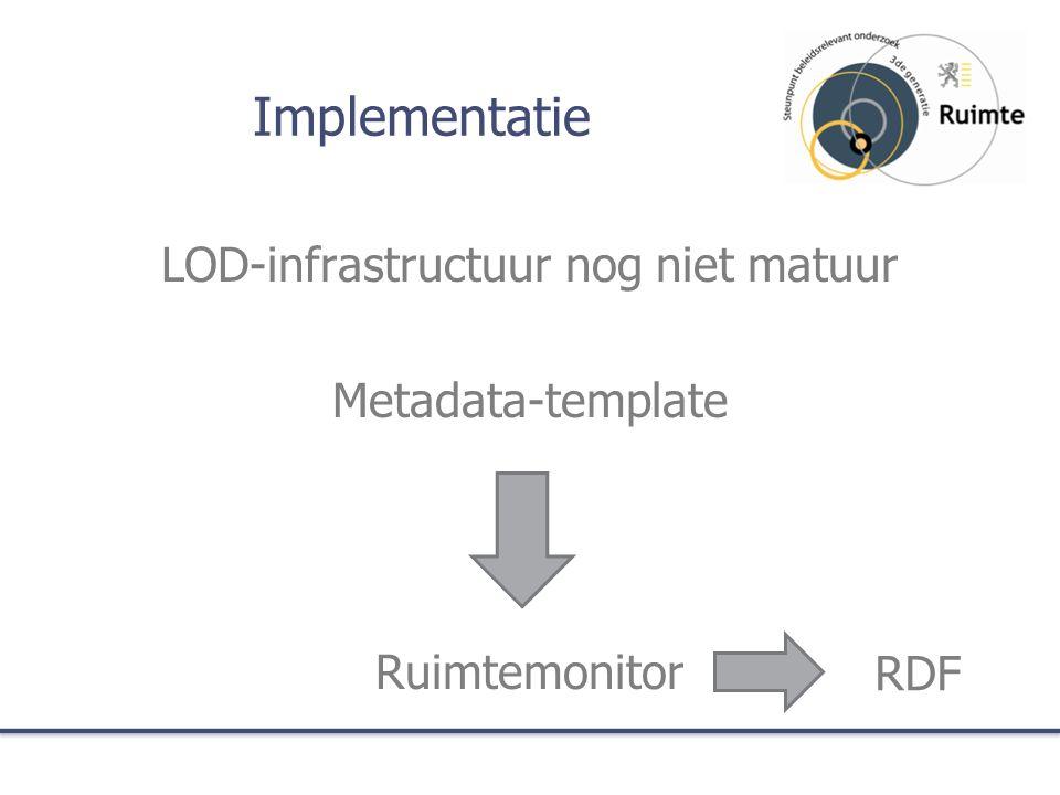 Implementatie LOD-infrastructuur nog niet matuur Metadata-template Ruimtemonitor RDF