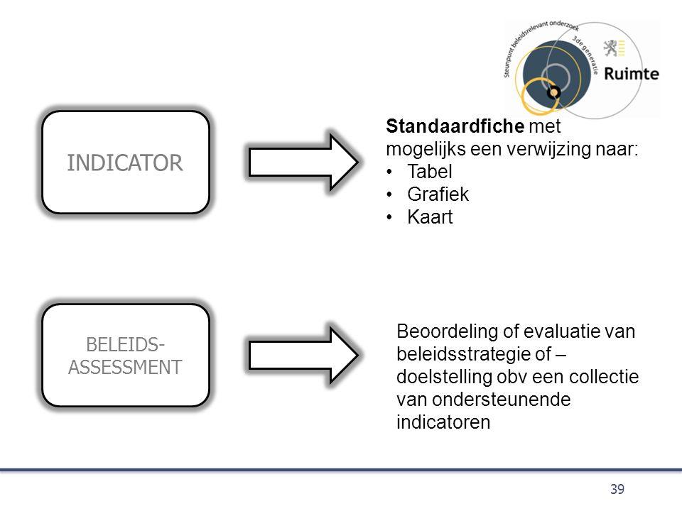 39 INDICATOR Standaardfiche met mogelijks een verwijzing naar: Tabel Grafiek Kaart BELEIDS- ASSESSMENT Beoordeling of evaluatie van beleidsstrategie of – doelstelling obv een collectie van ondersteunende indicatoren