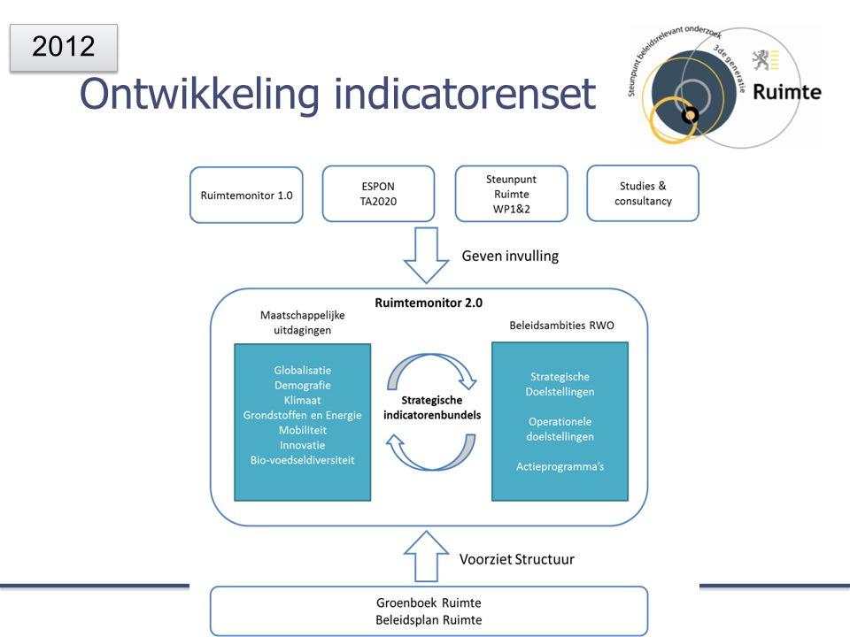 Beschikbare standaarden OPEN DATA Review semantische webstandaarden (W3C) Bv DCAT, PROV, SKOS….