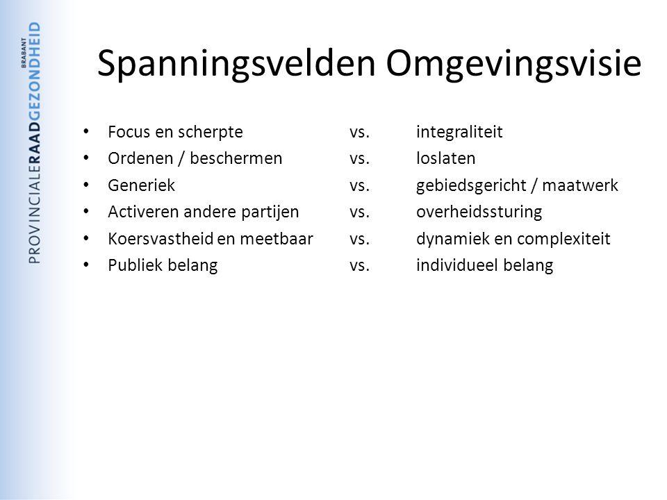 Spanningsvelden Omgevingsvisie Focus en scherpte vs.