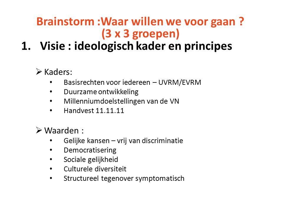 1.Visie : ideologisch kader en principes  Kaders: Basisrechten voor iedereen – UVRM/EVRM Duurzame ontwikkeling Millenniumdoelstellingen van de VN Han