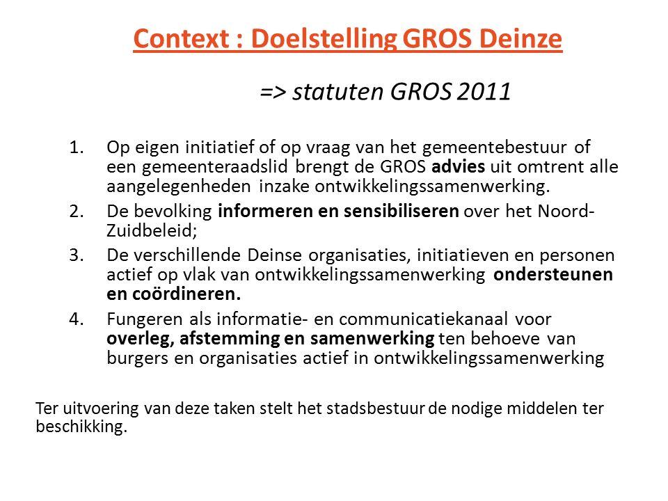 Context : Doelstelling GROS Deinze => statuten GROS 2011 1.Op eigen initiatief of op vraag van het gemeentebestuur of een gemeenteraadslid brengt de G